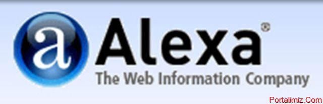 Alexa Hakkında Herşey