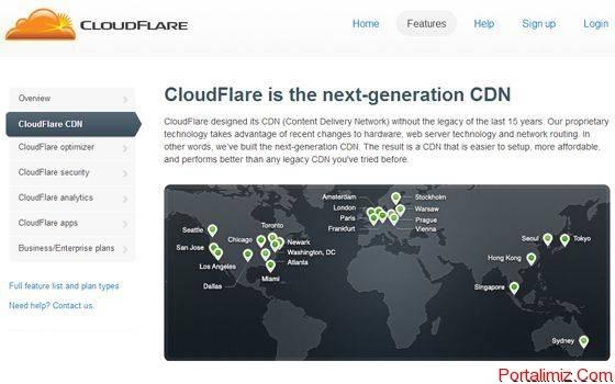 CloudFlare CDN Network hosting map servers
